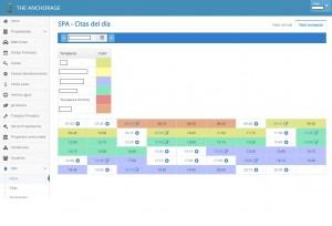 Content SORT gestión online