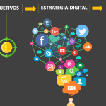 Estrategias y recursos digitales para comenzar tu negocio. Marketing Digital